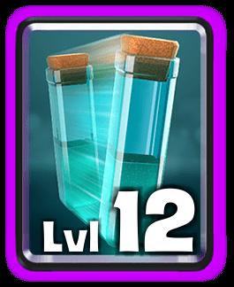 clone Level 12