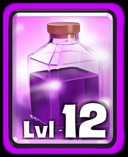 rage Level 12